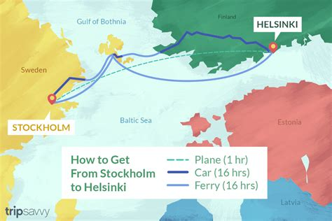 How to Get From Stockholm, Sweden, to Helsinki, Finland