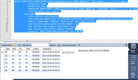 mysql - Grouping into interval of 30 minutes to its