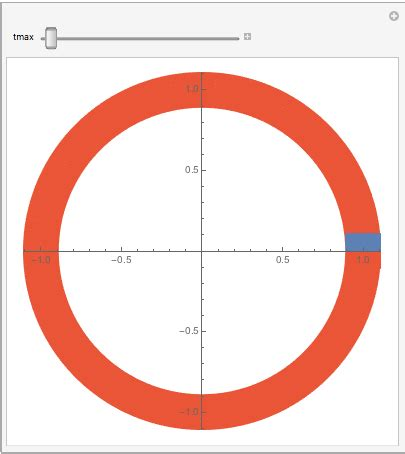animation - Different color representation for same circle