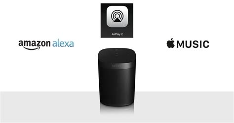 Apple Music with Sonos, Alexa, and AirPlay 2 - The Mac