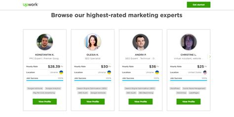 Upwork Review: Pricing, Pros, Cons & Features