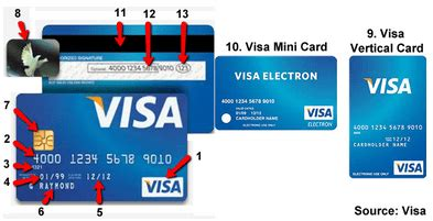 Credit card generator with zip code - Credit Card & Gift Card